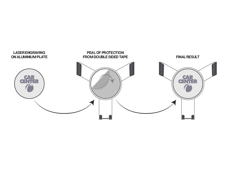 reklamni-materijal-swa-tim-reklamna-galanterija-tehnologija-gadzet-tehnicka-oprema-FAST-izgled