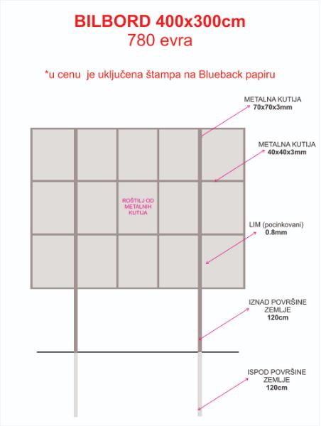 Bilbord 400x300.cdr