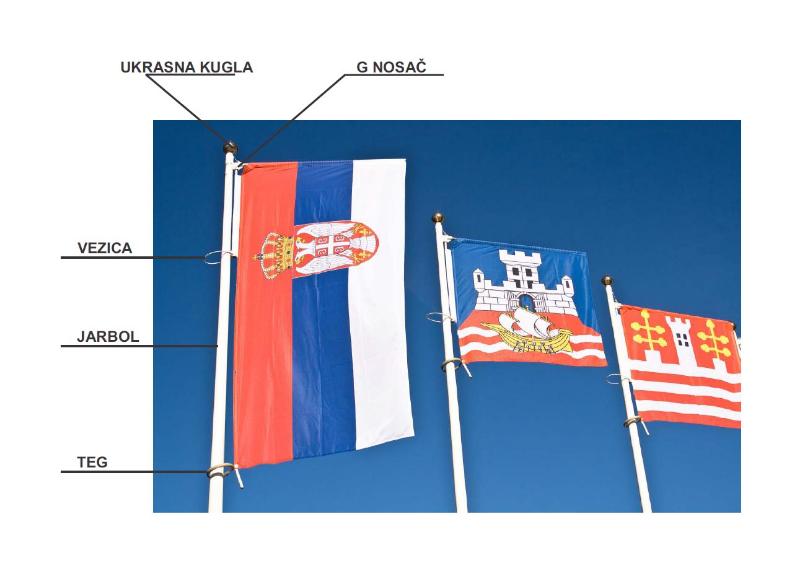 MONTAŽA - UGRADNJA SPOLJNIH JARBOLA: