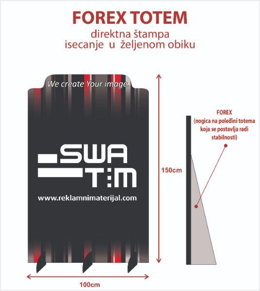 reklamni-materijal-swa-tim-totemi-od-forexa-100x150cm