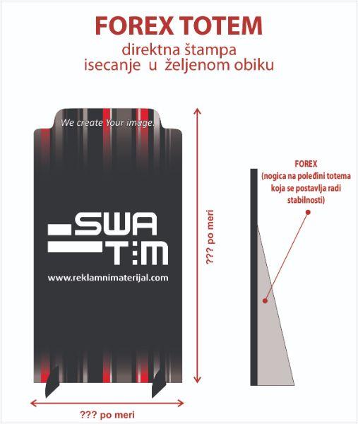 reklamni-materijal-swa-tim-totemi-od-forexa-po-meri